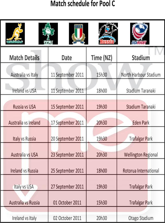 Show Me the 2011 Rugby World Cup fixtures