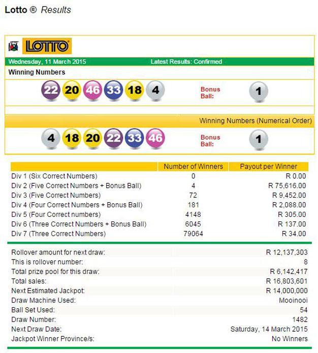 saturday lotto results live