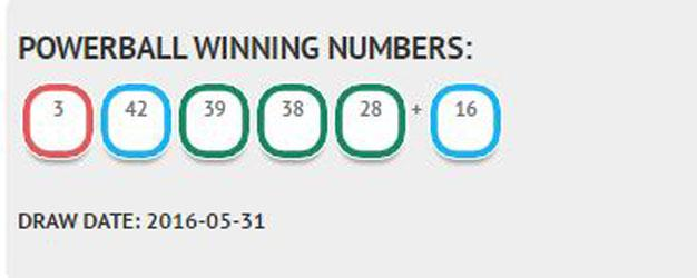 bet numbers prediction for today games