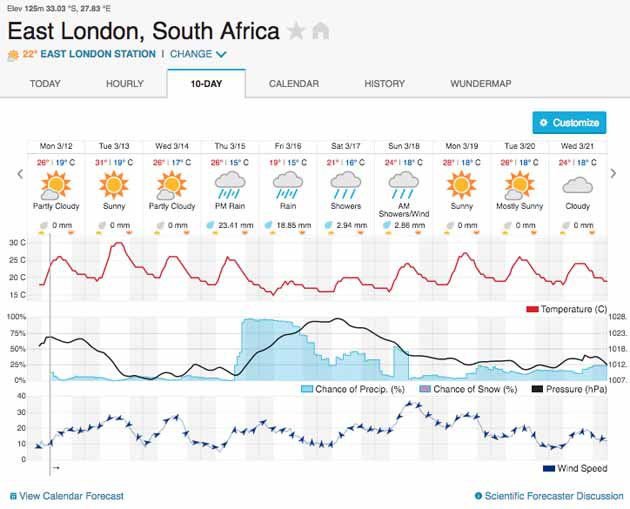 Top Five Forecast London Weather 10 Days - Circus