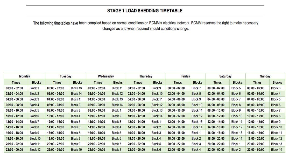 Loadshedding Cape Town: 3 Steps To Accurate Load-shedding Schedules In East London