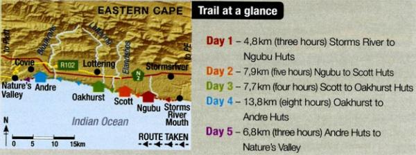 Trail at a glance