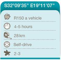 Western Cape 2 Biedouw Route