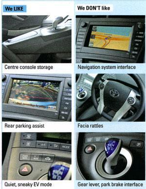 South Africa » Blog Archive » 20 000KM Test – Toyota Prius 1