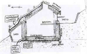 Side view of Dale's design, showing the various layers that make up the floor, walls and roof.