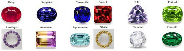 Gemstones at Gecko Jewellers World of Gemstones