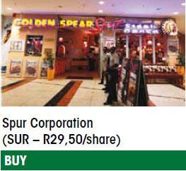 Spur Corporation
