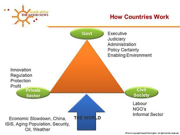 how-countries-work-sa-good-news-south-africa