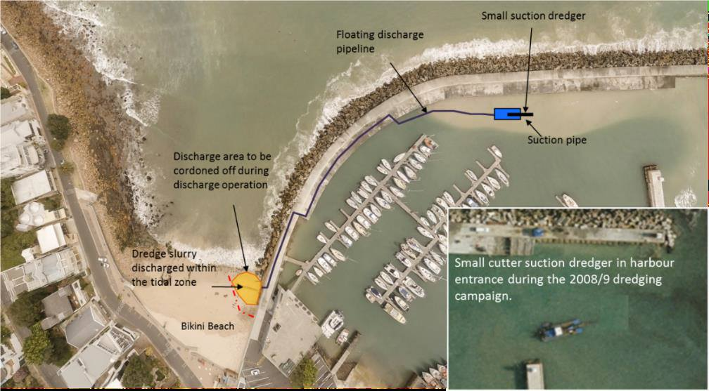 Dredging to begin at the Old Harbour