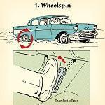 Wheelspin
