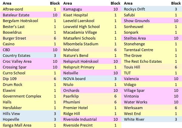 Mbombela Load Shedding Areas and Blocks