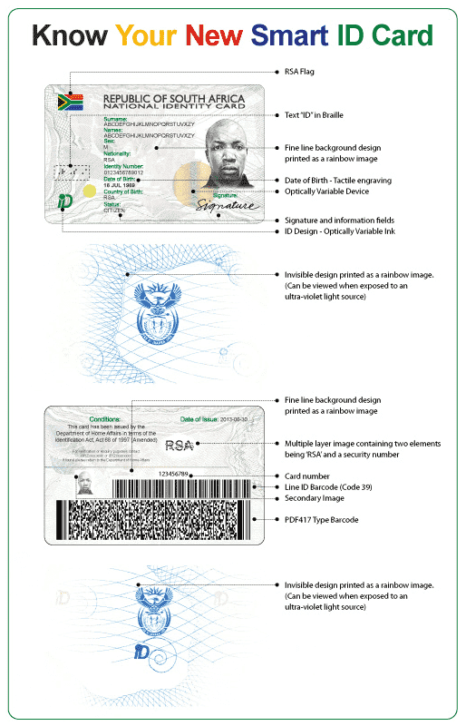 Know Your Smart ID Card