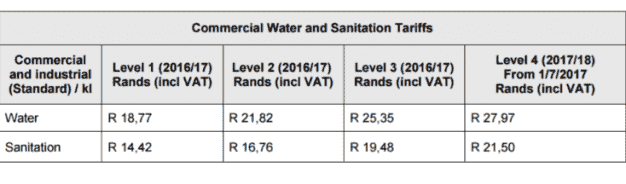 water_and_sanitation_restriction_tariffs-pdf-c