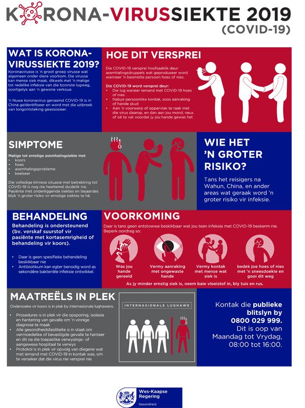 Coronavirus information Afrikaans