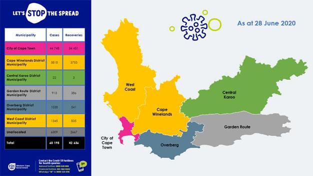 Coronavirus Update 28 June 2020 - Western Cape