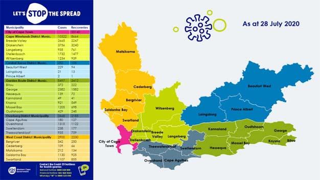 Coronavirus Update 28 July 2020 - Western Cape