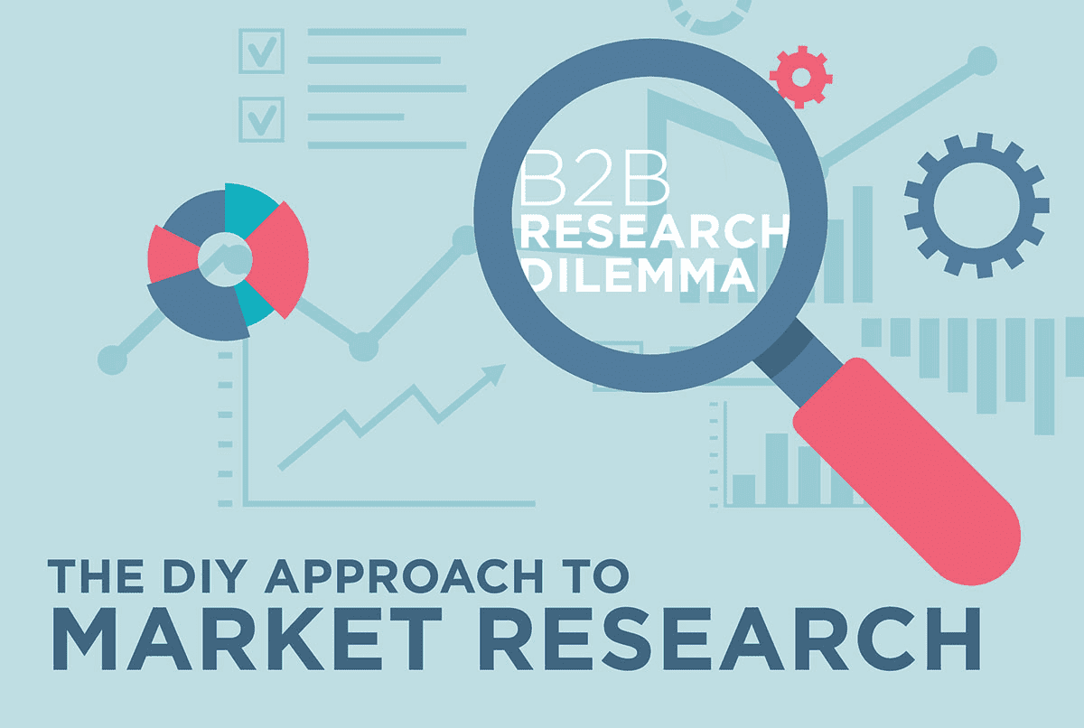 How to market research business plan