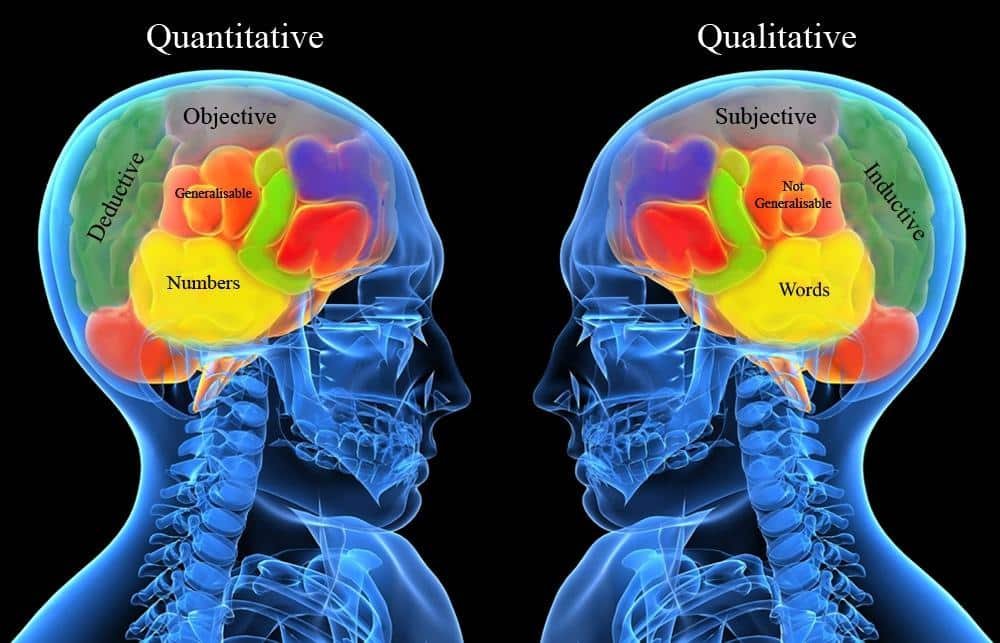 qualitative and quantative research Qualitative vs quantitative research research methodology can be significantly defined by choosing how the difference between qualitative and quantitative research will impact your studies.