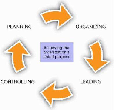 short leadership vs management paper Essay on leadership in clinical nursing and  essay on leadership in clinical nursing and management  your plagiarism-free paper on essay on leadership.