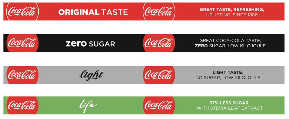 multi brand strategy marketing coca cola Advantages of a multi-branding strategy   harley davidson, coca-cola,  and capture the brand extension strategy of the firm in terms of the.