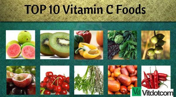 Fruits and veg rich in vitamin c best vitamin 2017 food containing vitamin c 10 fruits high in vitamin c healthsomeness workwithnaturefo