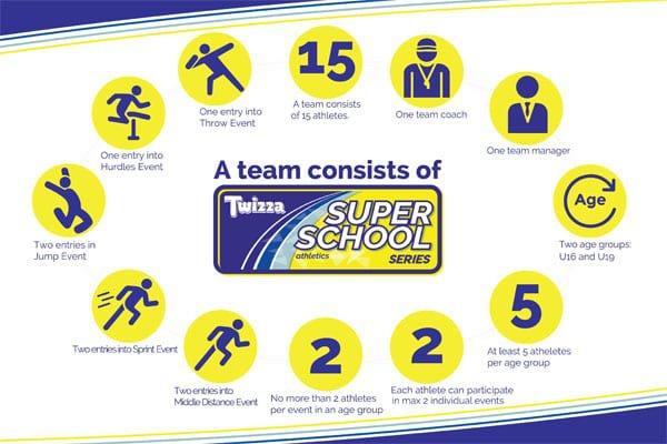 Twizza Teams
