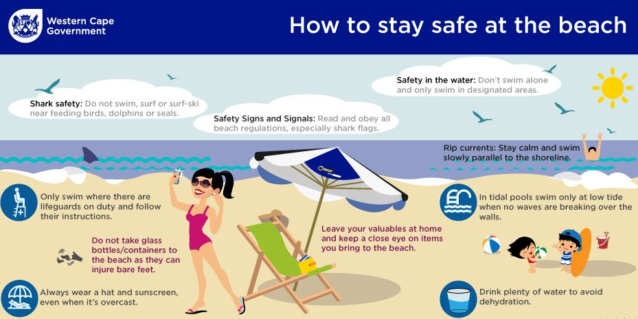 Safety measures for the beach in summertime