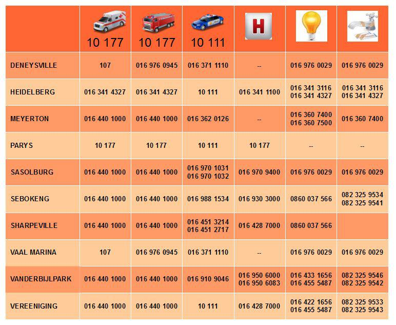 Emergency Numbers - Vaal Triangle