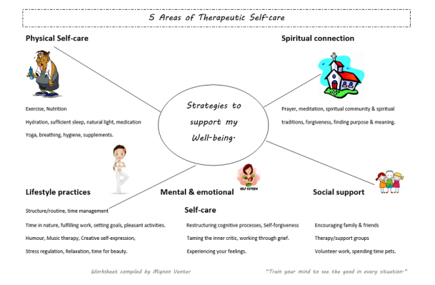 SANCA Vaal – Help yourself with our Self Care Worksheet  | Vaal
