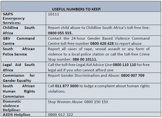 Emergency Numbers - South African Police Service
